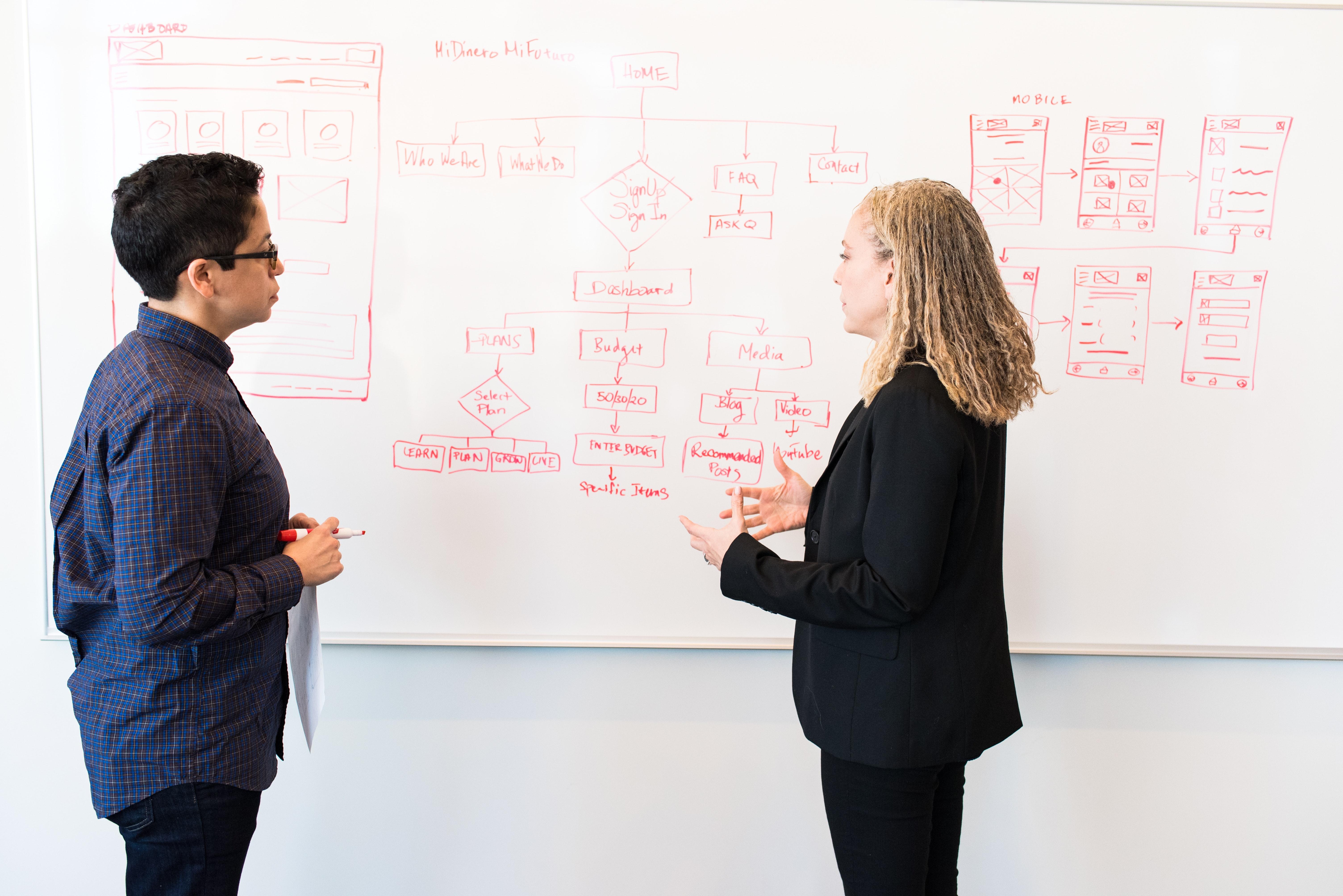 La relation vertueuse entre Expérience client et programme Collaborateur Ambassadeur