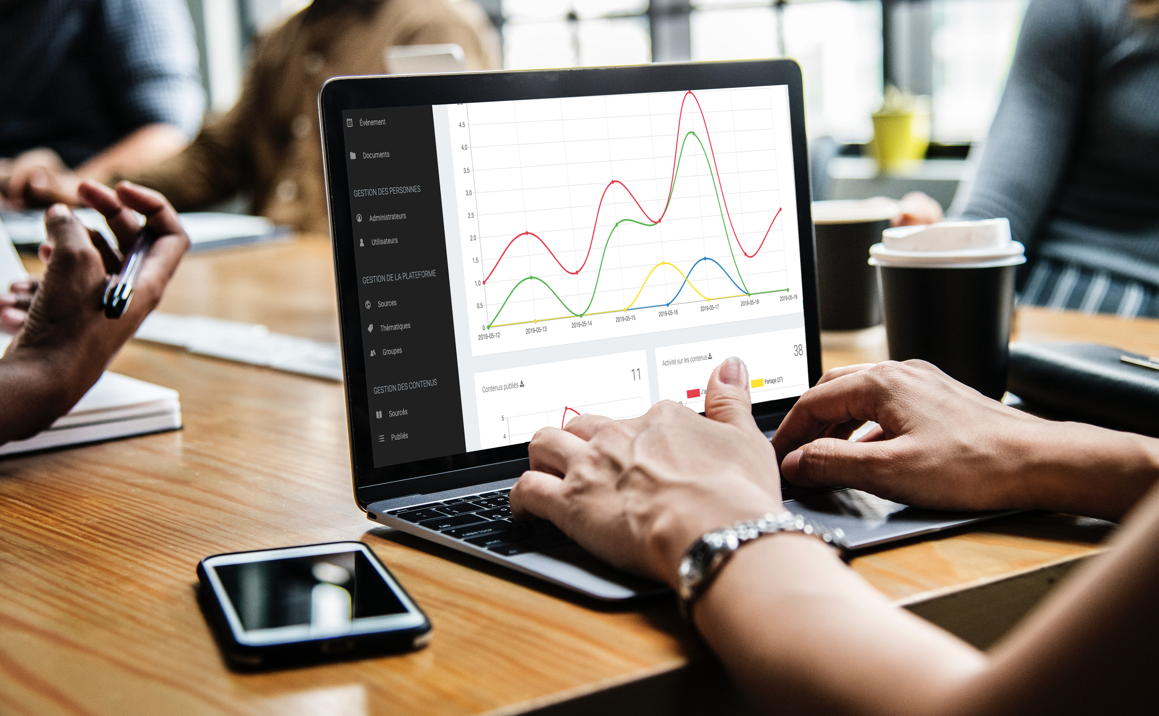 Etude de 4 KPIs en Employee Advocacy